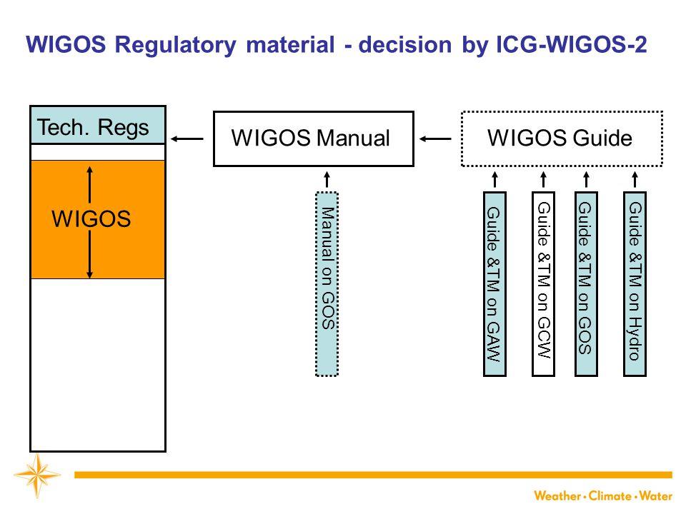 WIGOS Regulatory material - decision by ICG-WIGOS-2