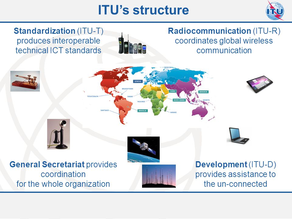 ITU's structure Standardization (ITU-T) produces interoperable technical ICT standards.