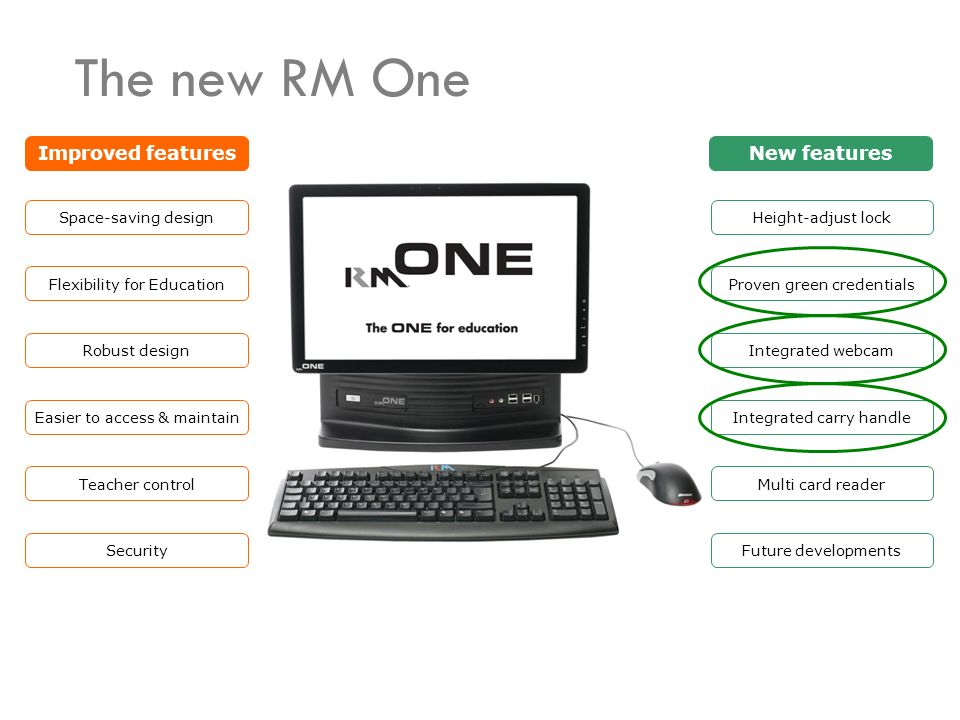 The new RM One Improved features New features 11 Space-saving design