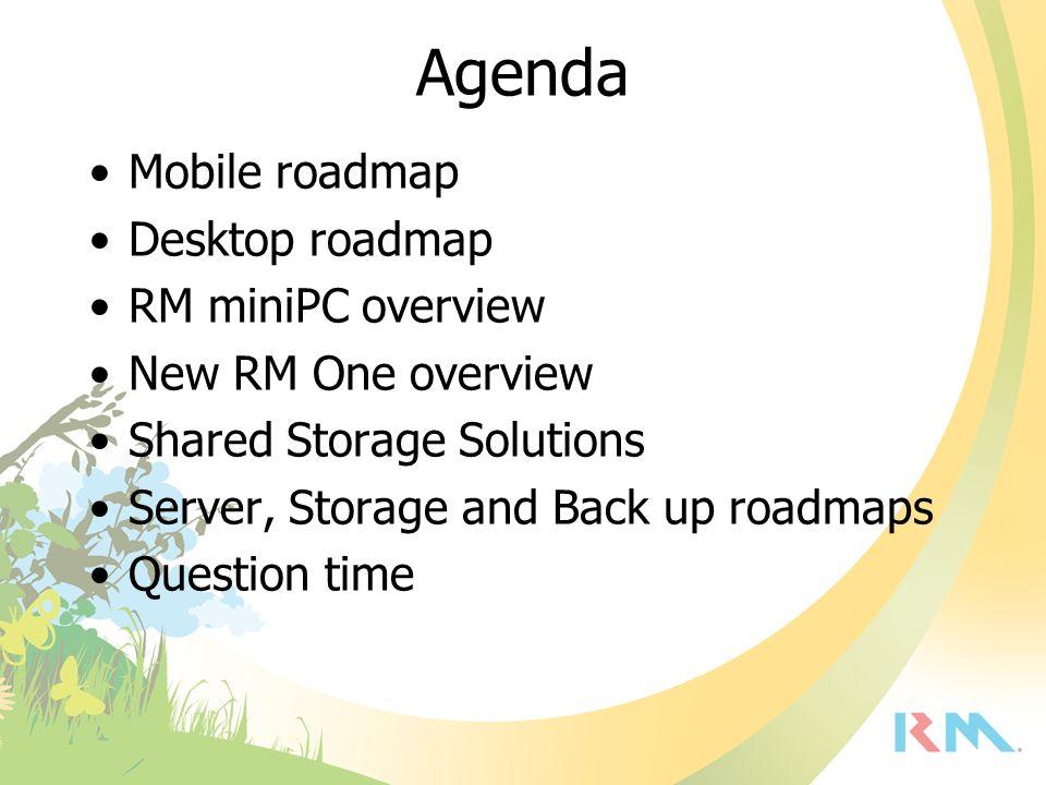 Agenda Mobile roadmap Desktop roadmap RM miniPC overview