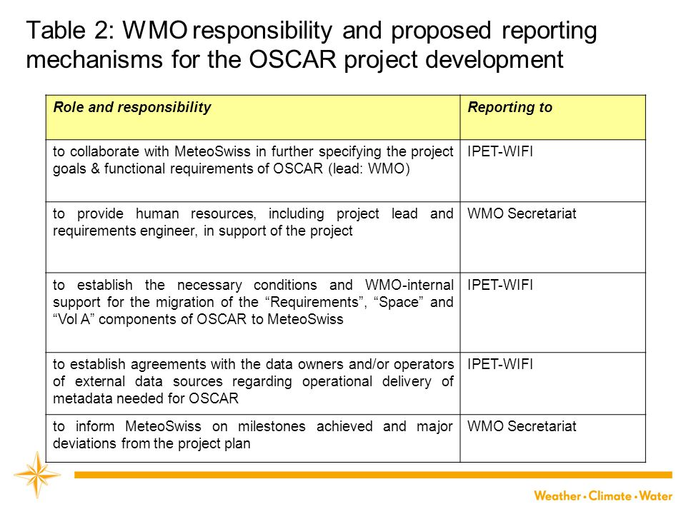 Table 2: WMO responsibility and proposed reporting mechanisms for the OSCAR project development