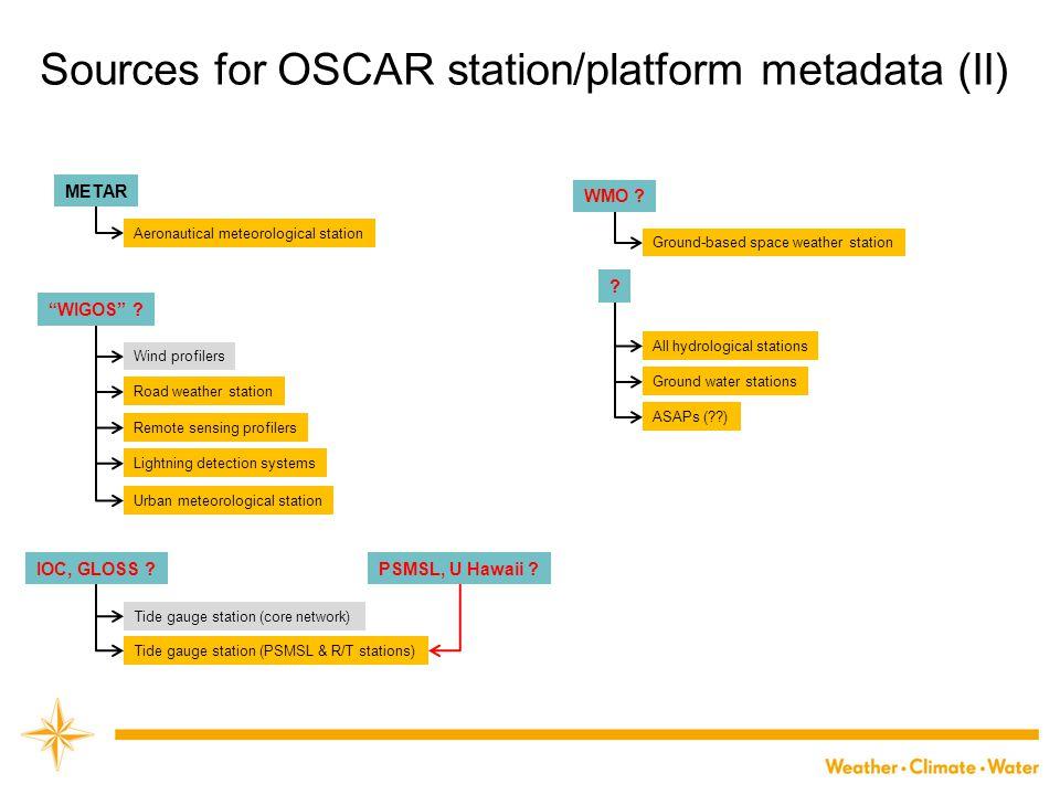 Sources for OSCAR station/platform metadata (II)