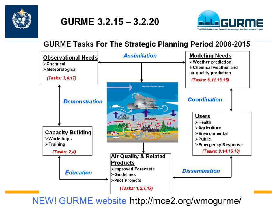 GURME 3.2.15 – 3.2.20 NEW! GURME website http://mce2.org/wmogurme/