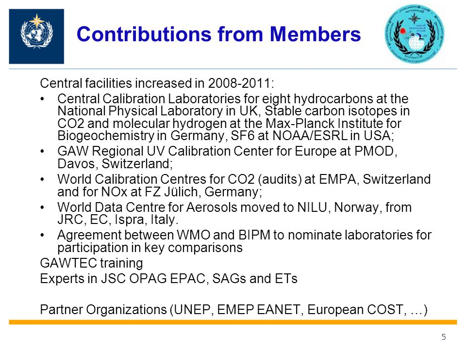 Contributions from Members