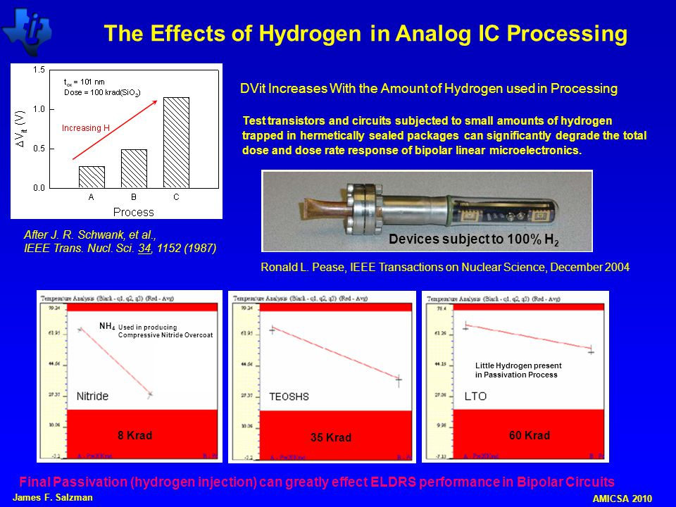 DVit Increases With the Amount of Hydrogen used in Processing