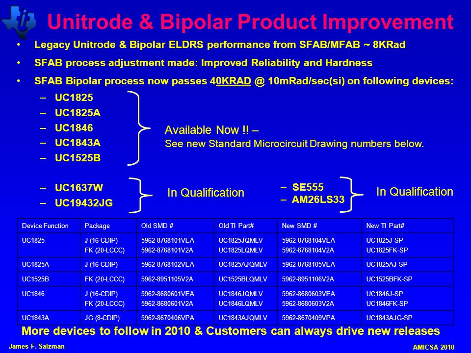 Unitrode & Bipolar Product Improvement
