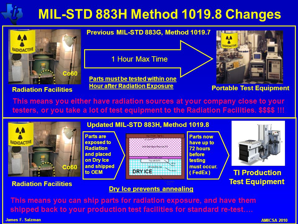 MIL-STD 883H Method 1019.8 Changes