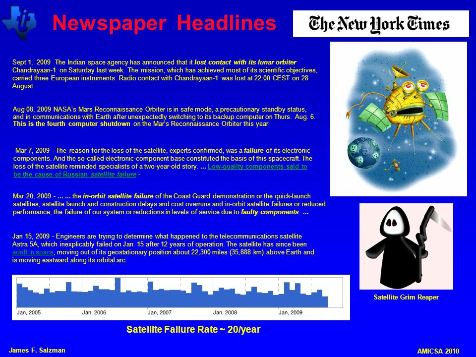 Newspaper Headlines Satellite Failure Rate ~ 20/year