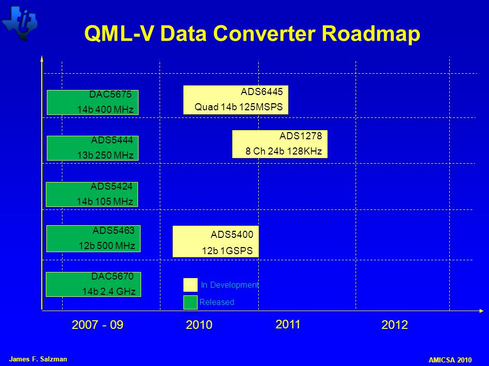 QML-V Data Converter Roadmap