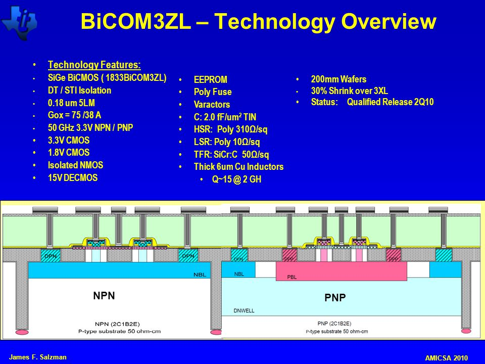 BiCOM3ZL – Technology Overview