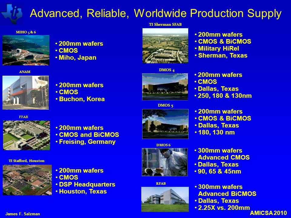 Advanced, Reliable, Worldwide Production Supply
