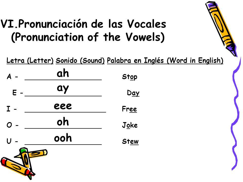 Pronunciación de las Vocales (Pronunciation of the Vowels)