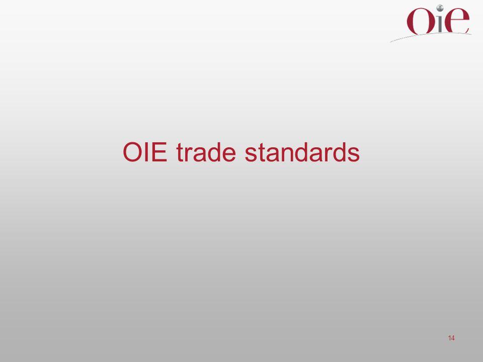 OIE trade standards
