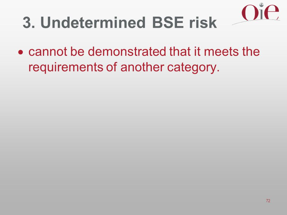 3. Undetermined BSE risk cannot be demonstrated that it meets the requirements of another category.