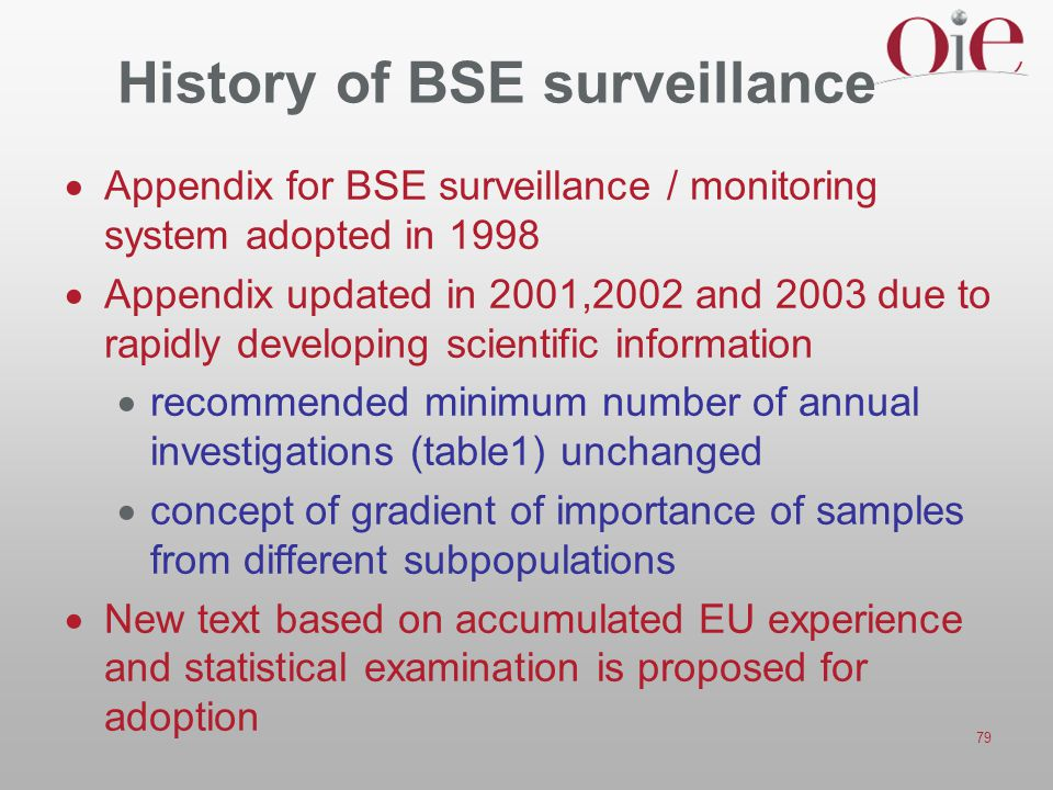 History of BSE surveillance