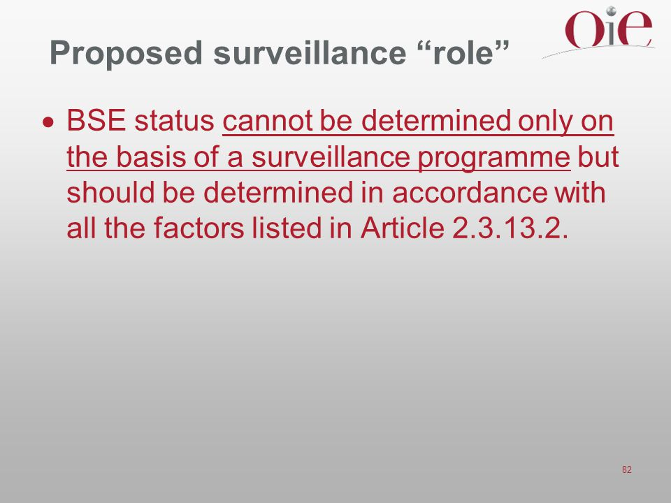 Proposed surveillance role