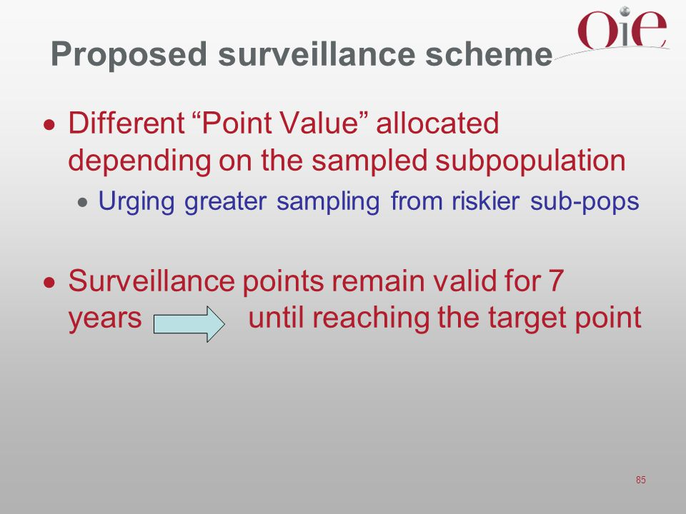 Proposed surveillance scheme