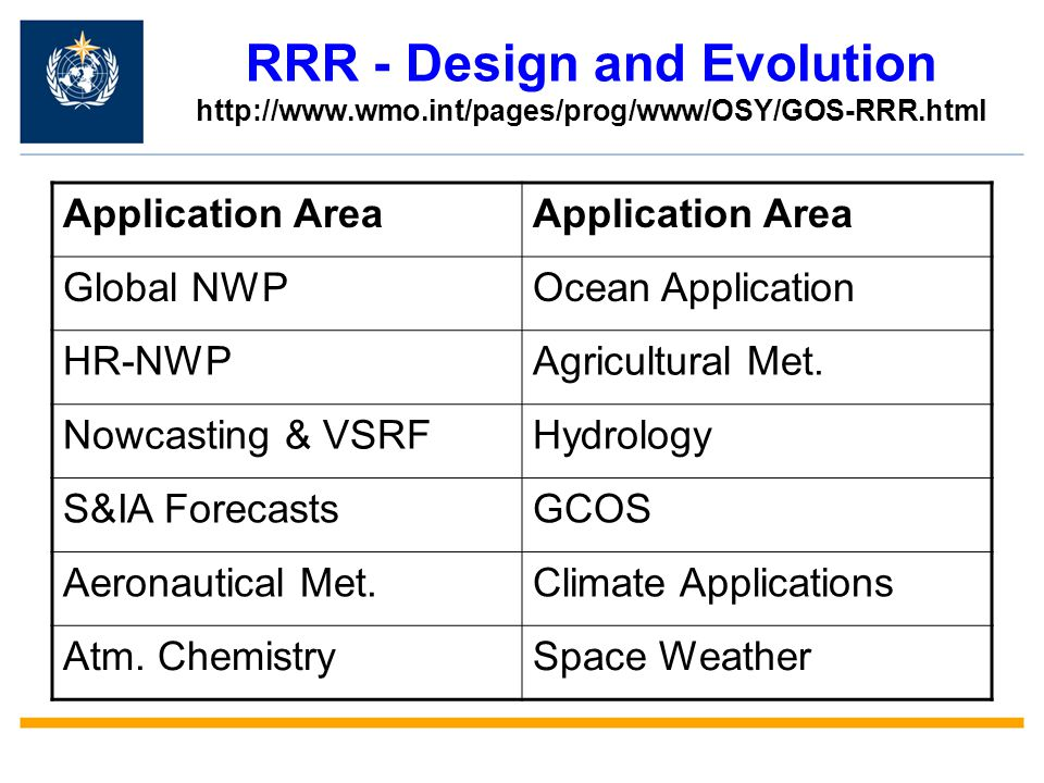 RRR - Design and Evolution http://www. wmo
