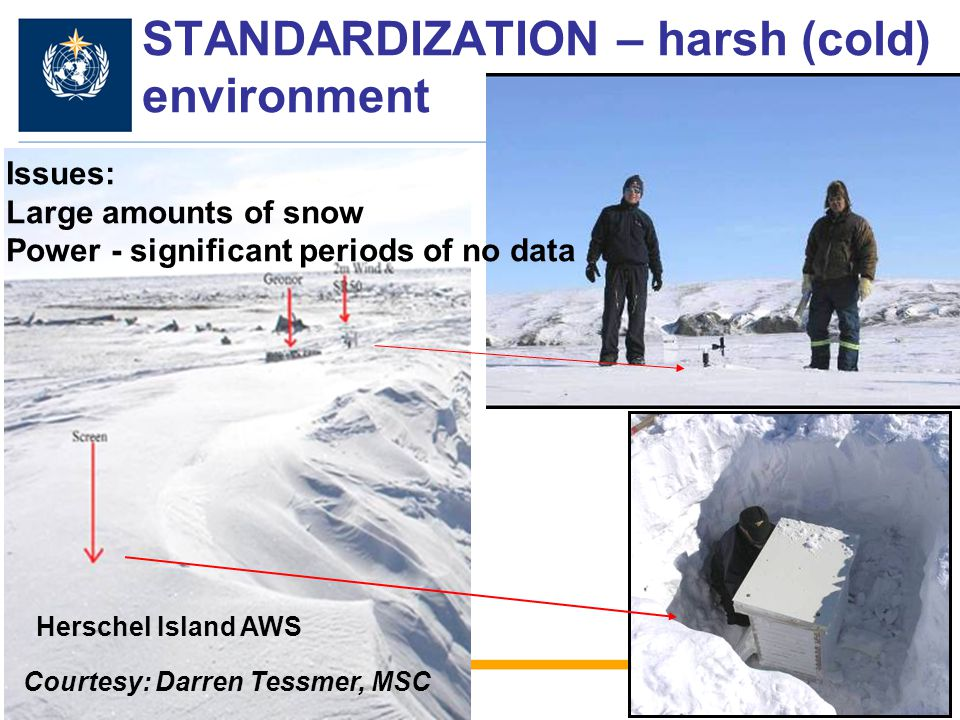 STANDARDIZATION – harsh (cold) environment