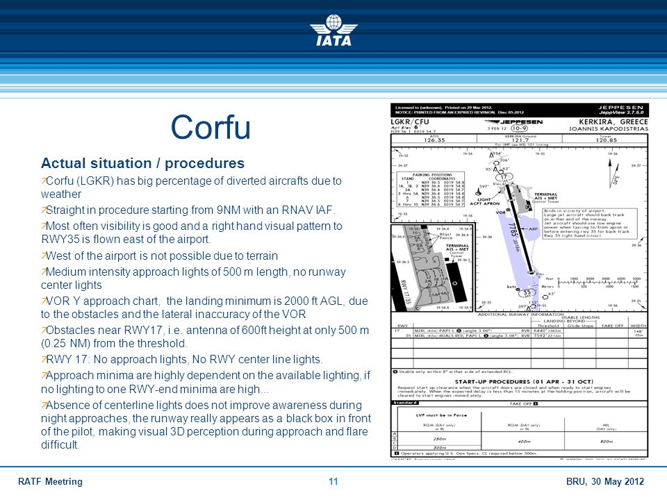 Corfu Actual situation / procedures