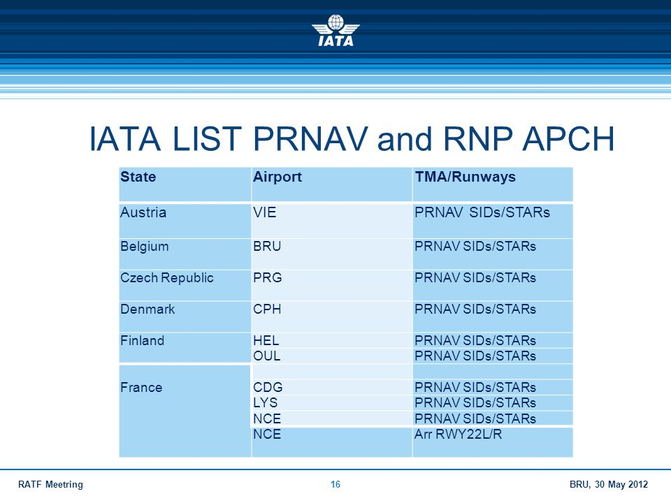 IATA LIST PRNAV and RNP APCH