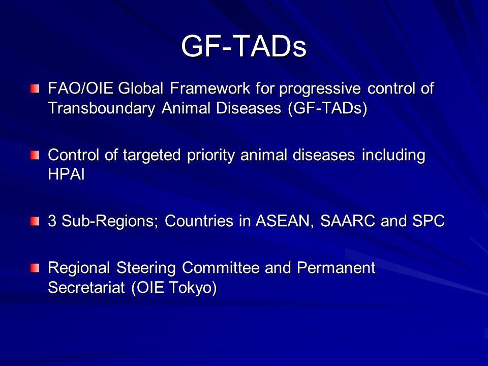 GF-TADs FAO/OIE Global Framework for progressive control of Transboundary Animal Diseases (GF-TADs)