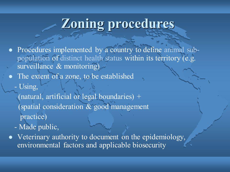 Zoning procedures