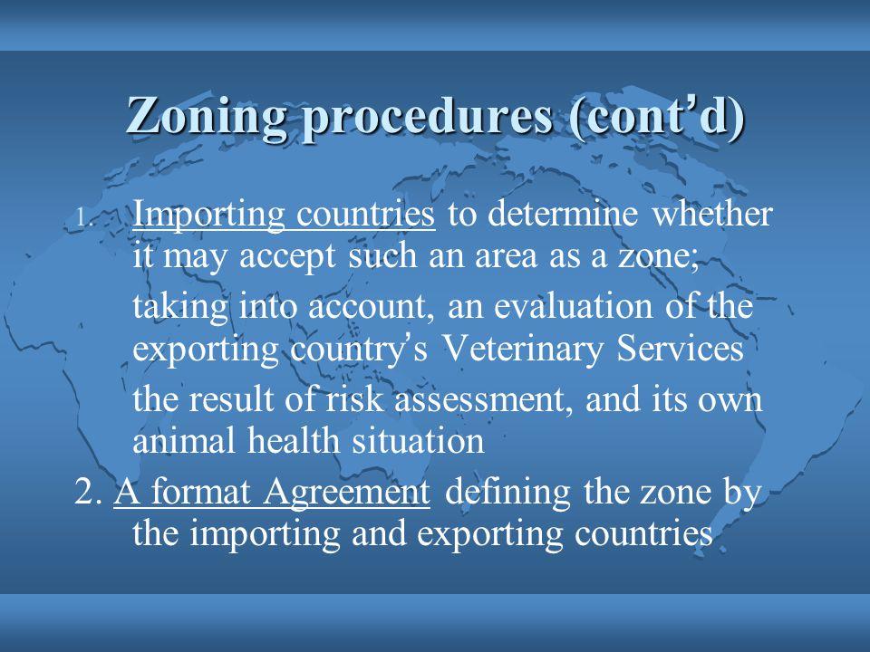 Zoning procedures (cont'd)