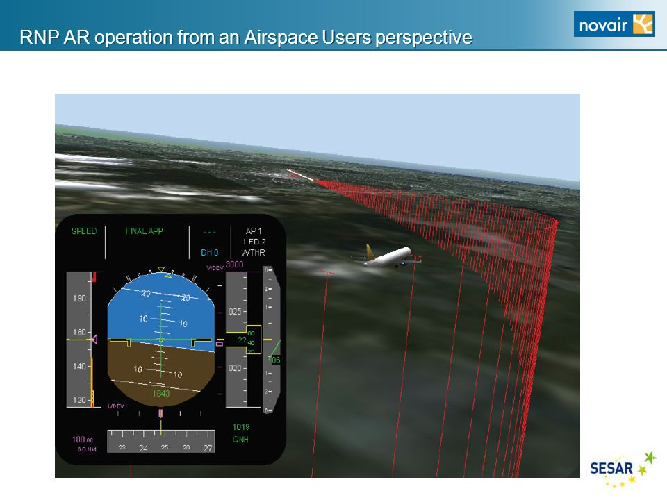 RNP AR operation from an Airspace Users perspective