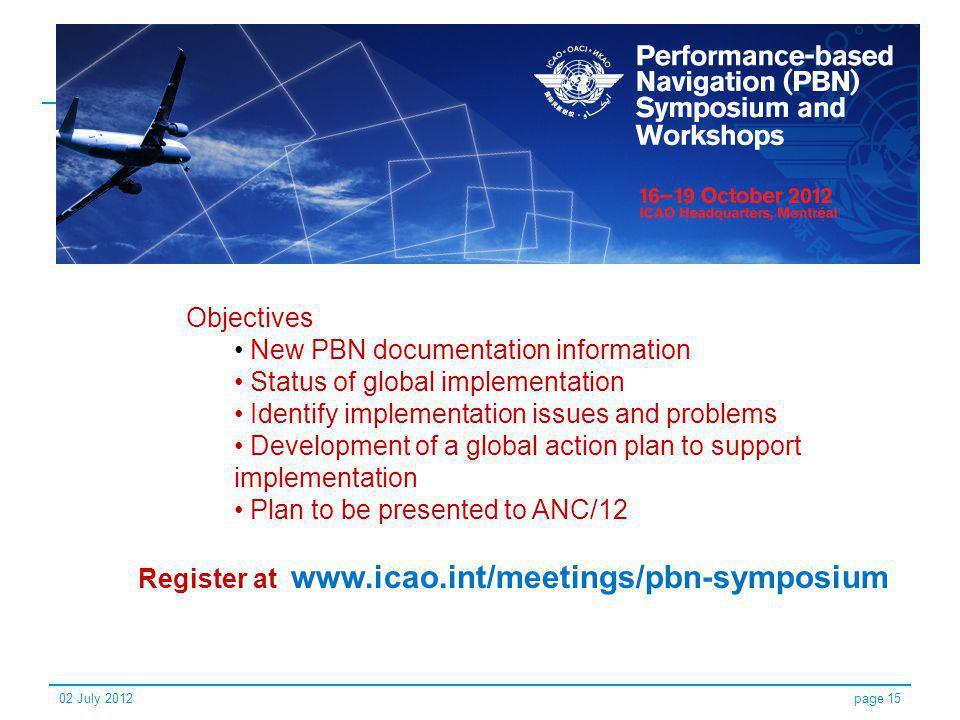 New PBN documentation information Status of global implementation