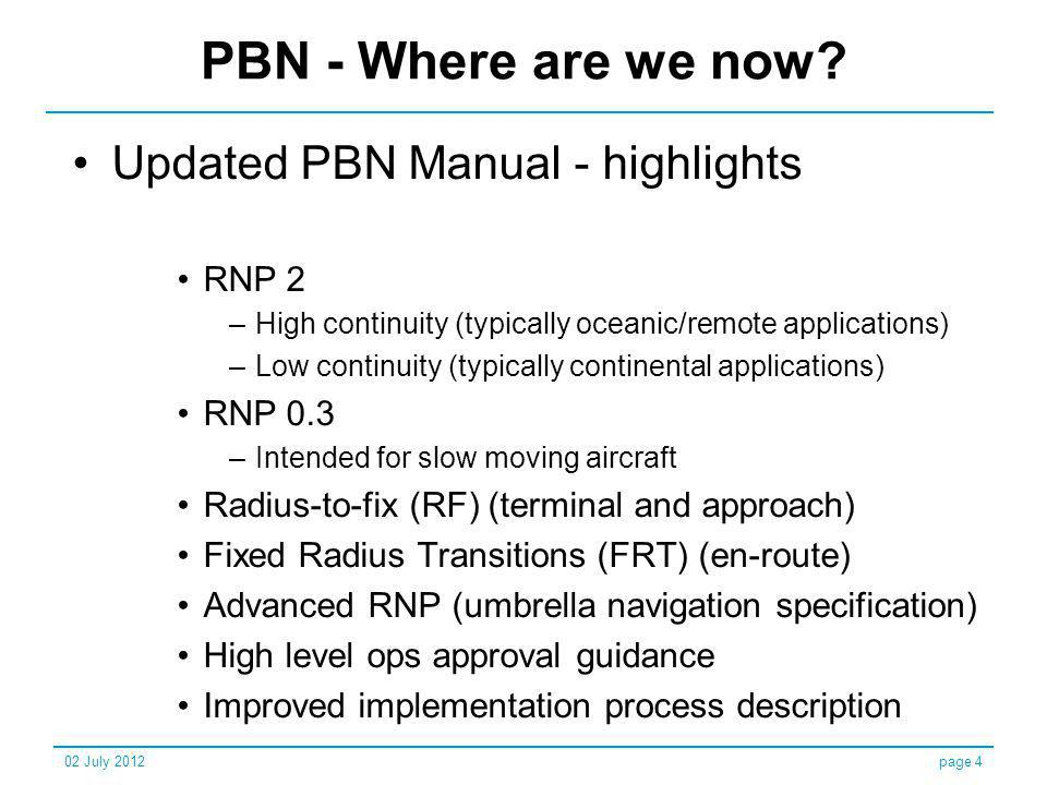 PBN - Where are we now Updated PBN Manual - highlights RNP 2 RNP 0.3