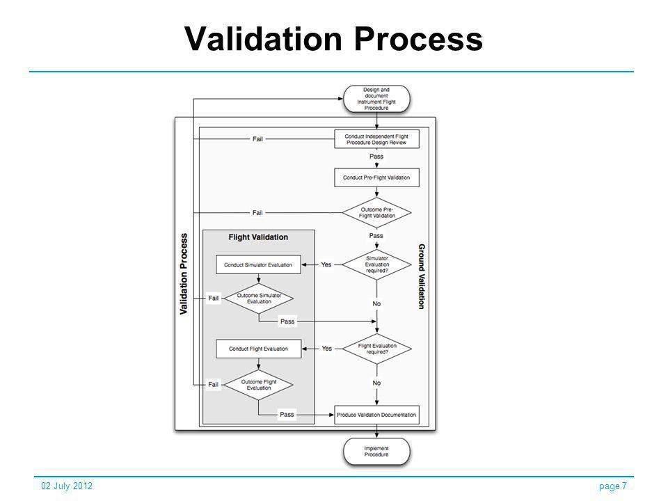 Validation Process 02 July 2012