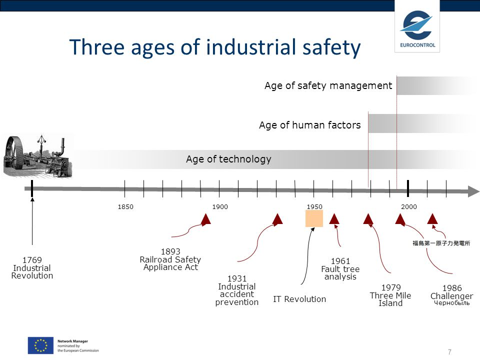 Three ages of industrial safety