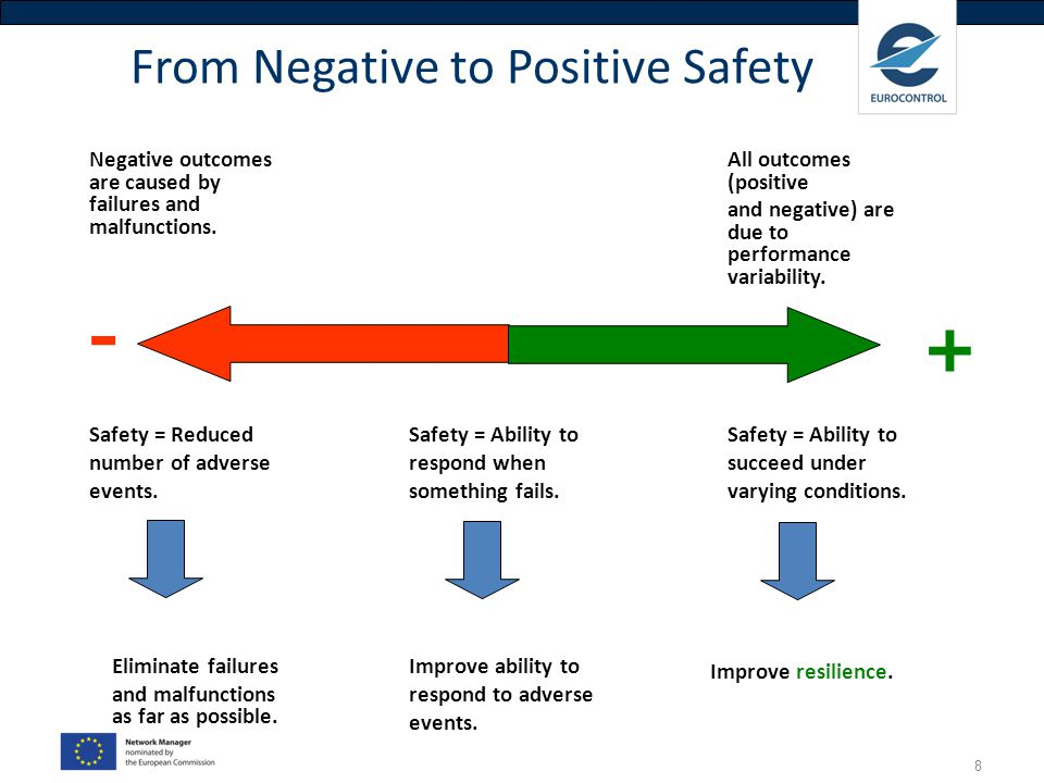 From Negative to Positive Safety
