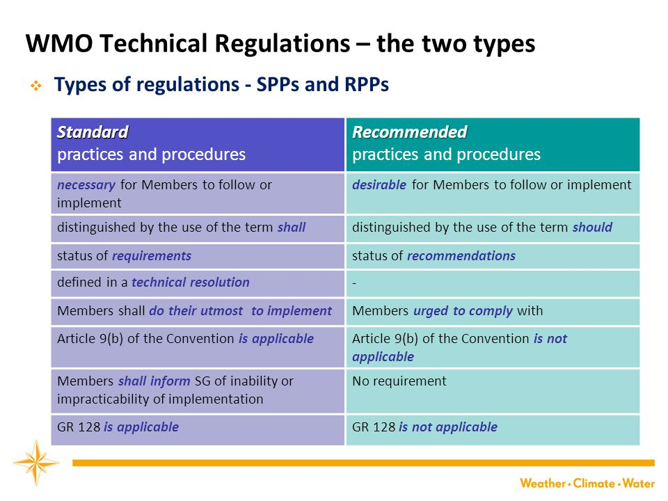 WMO Technical Regulations – the two types