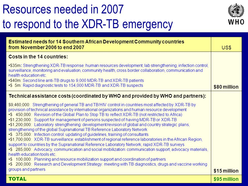 to respond to the XDR-TB emergency