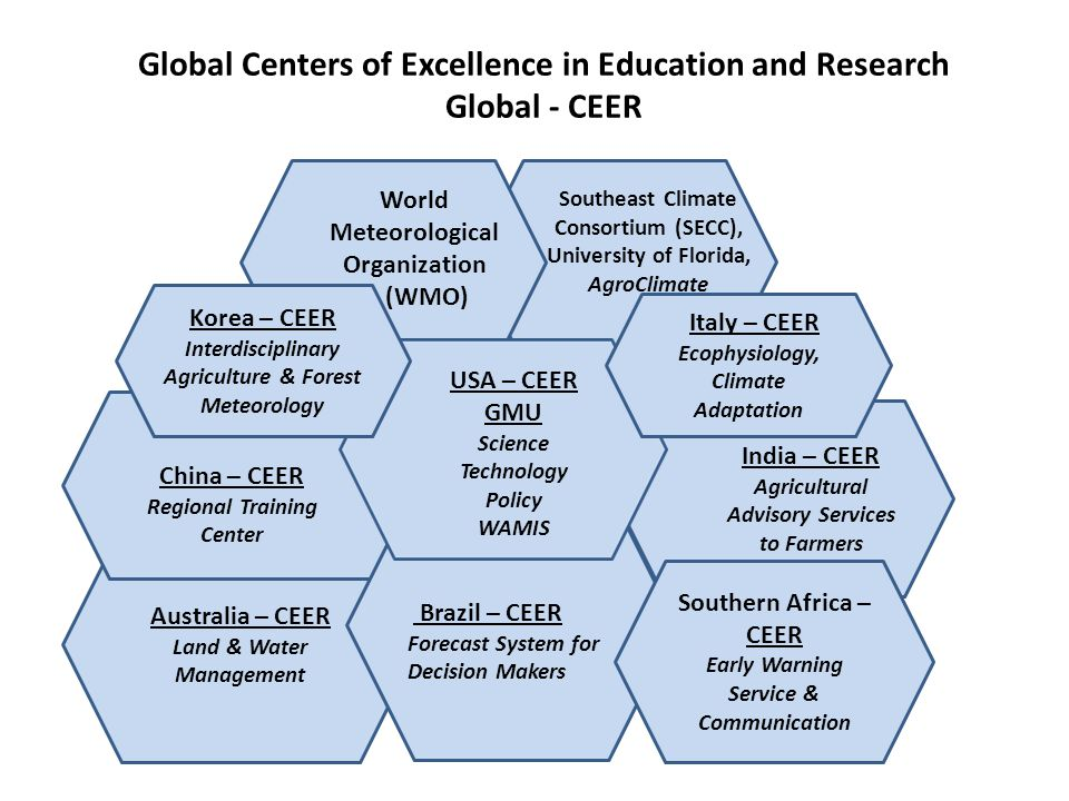 Global Centers of Excellence in Education and Research Global - CEER