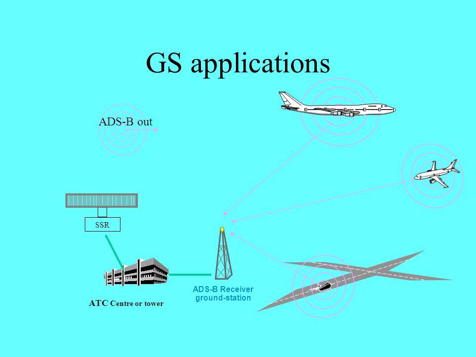 ADS-B Receiver ground-station