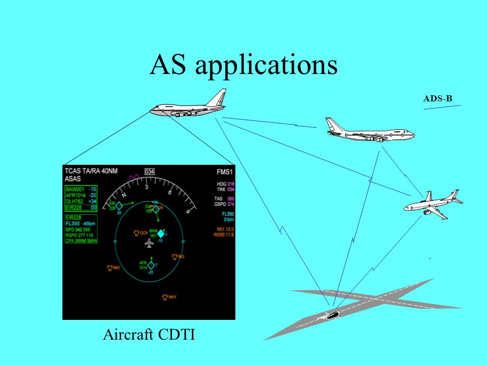 AS applications ADS-B ASAS Display Aircraft CDTI
