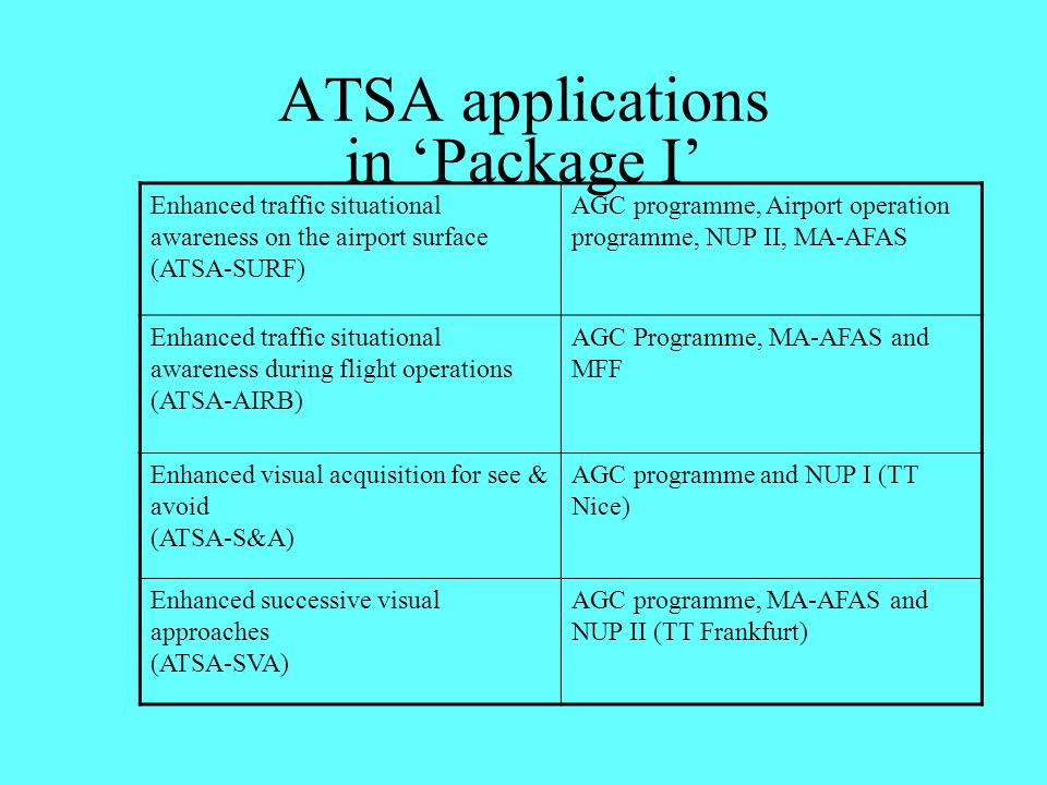 ATSA applications in 'Package I'