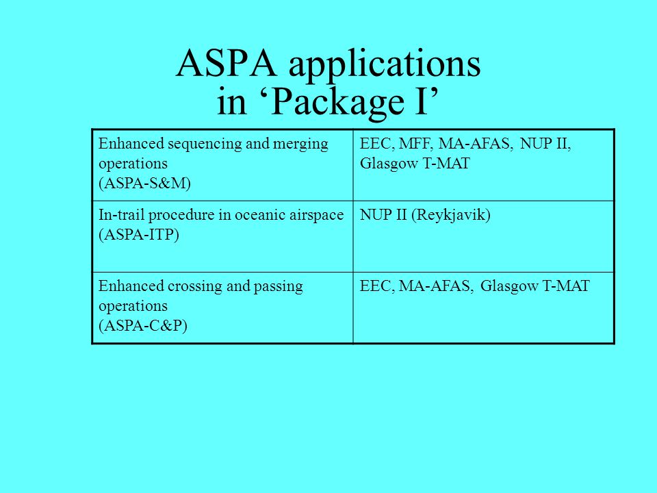 ASPA applications in 'Package I'