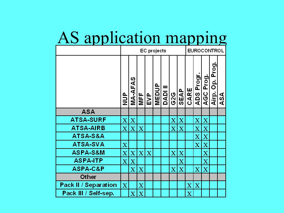 AS application mapping