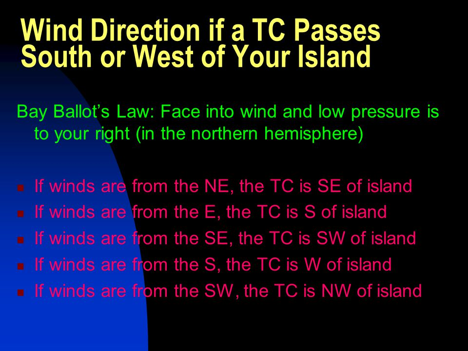 Wind Direction if a TC Passes South or West of Your Island