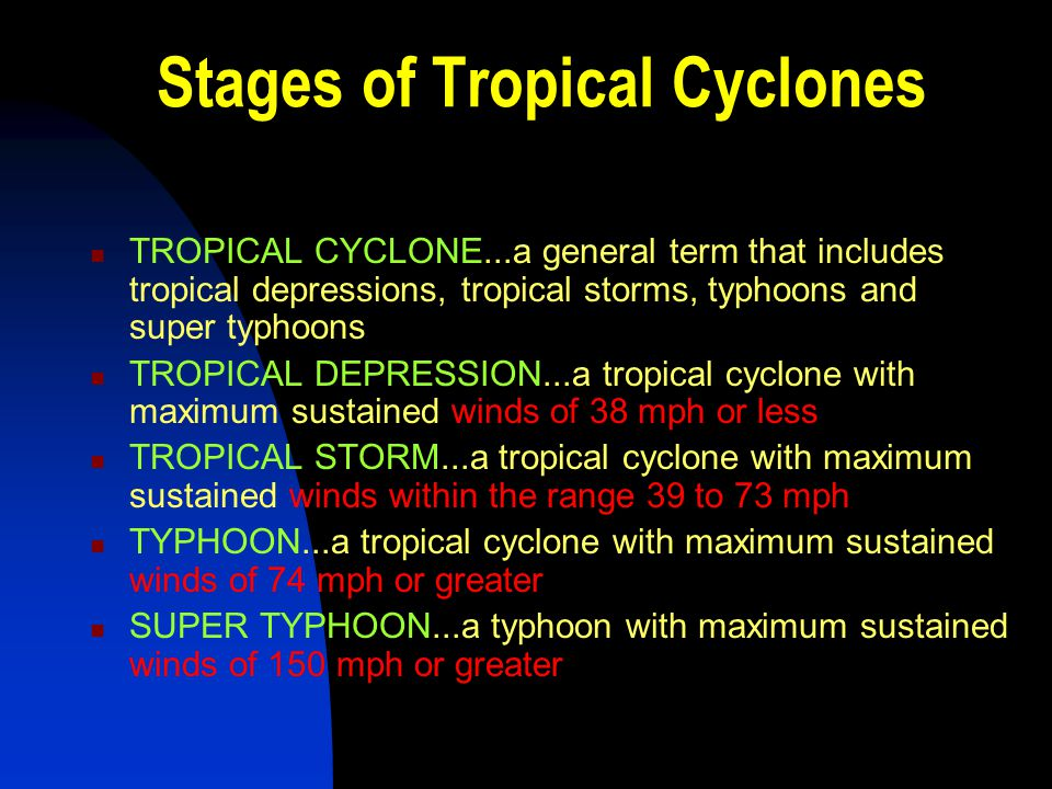 Stages of Tropical Cyclones