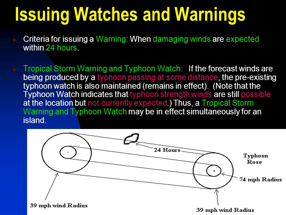 Issuing Watches and Warnings