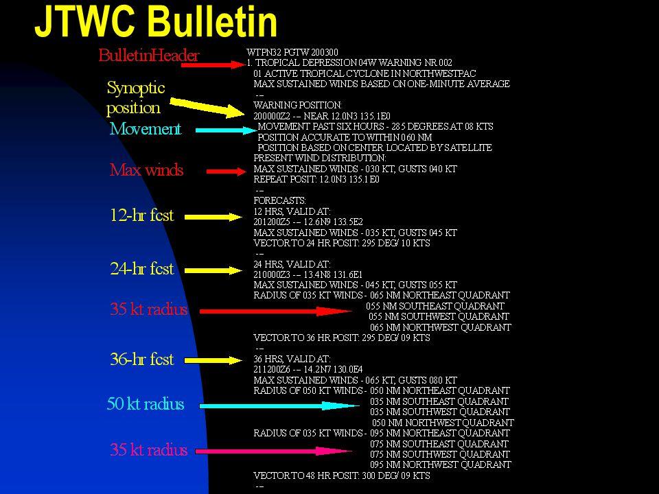 JTWC Bulletin