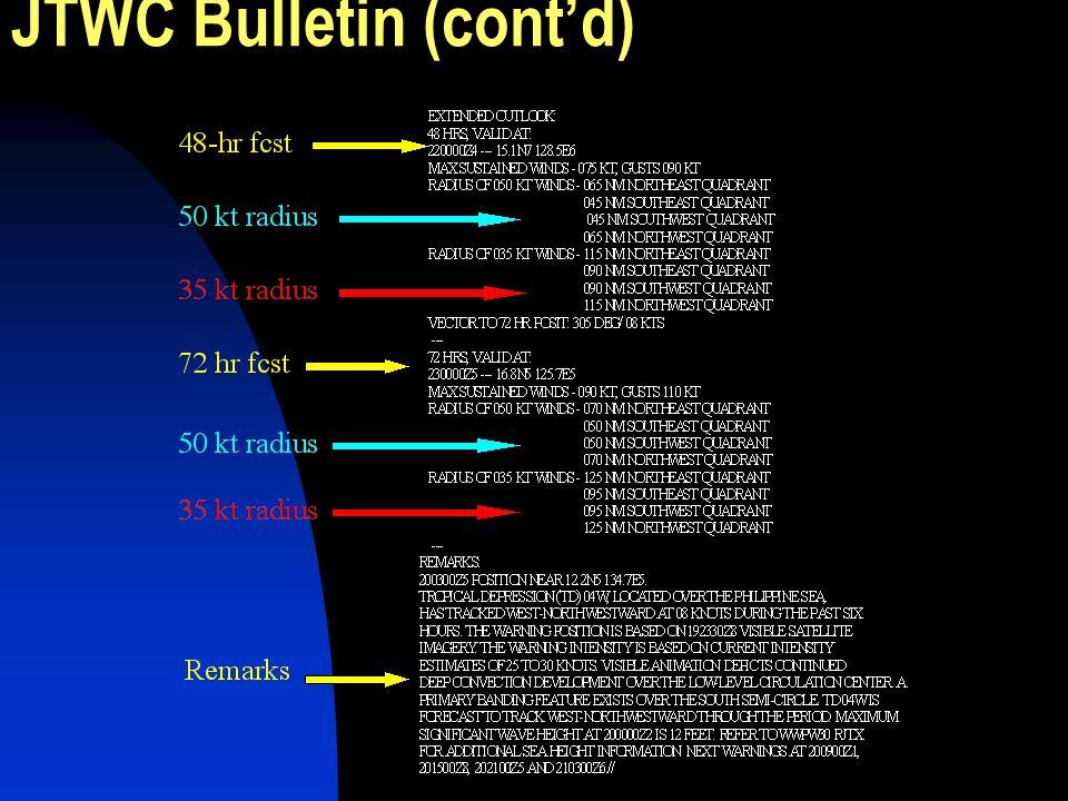 JTWC Bulletin (cont'd)