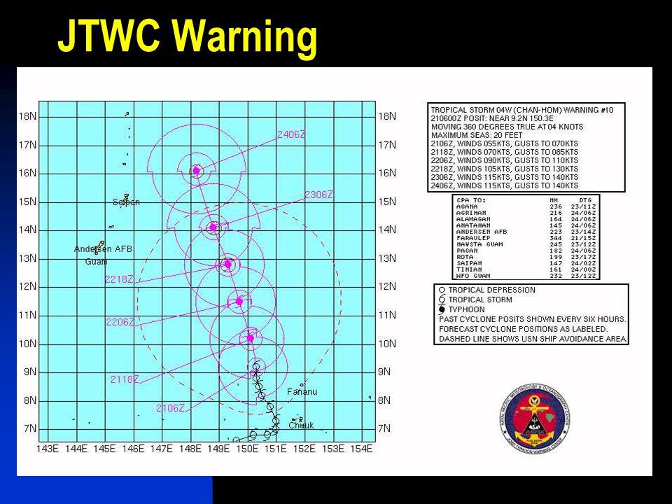 JTWC Warning