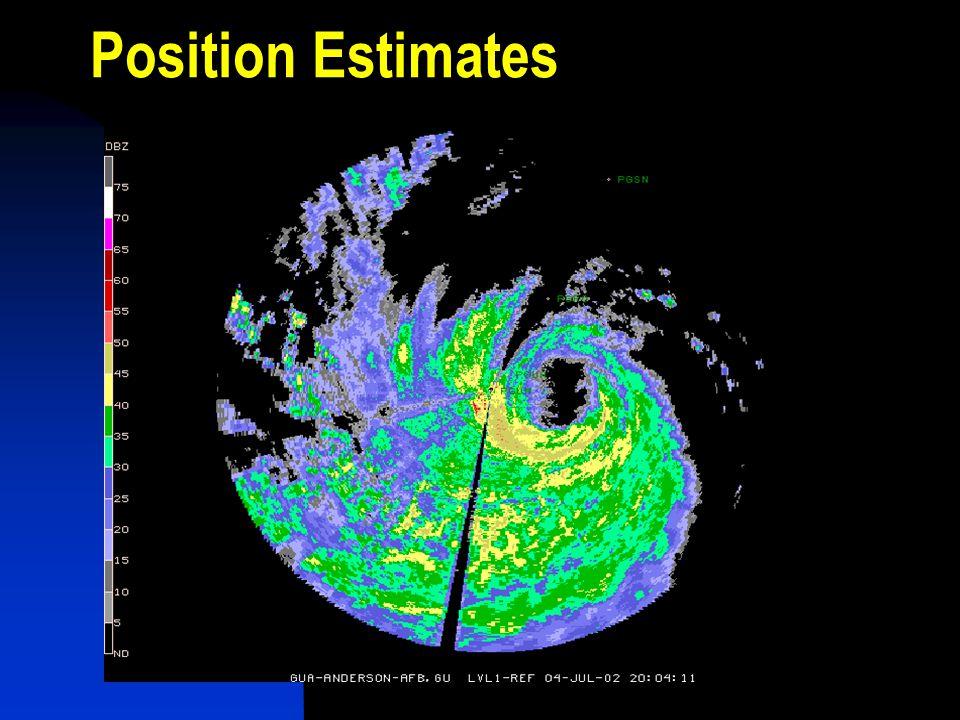 Position Estimates
