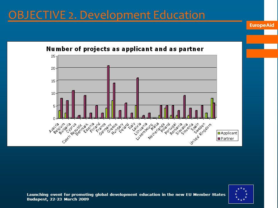 OBJECTIVE 2. Development Education